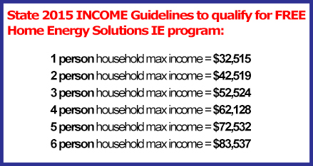 income_guidelines_2015